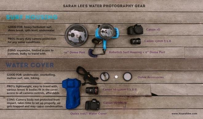 sarahlee-watergear (2)
