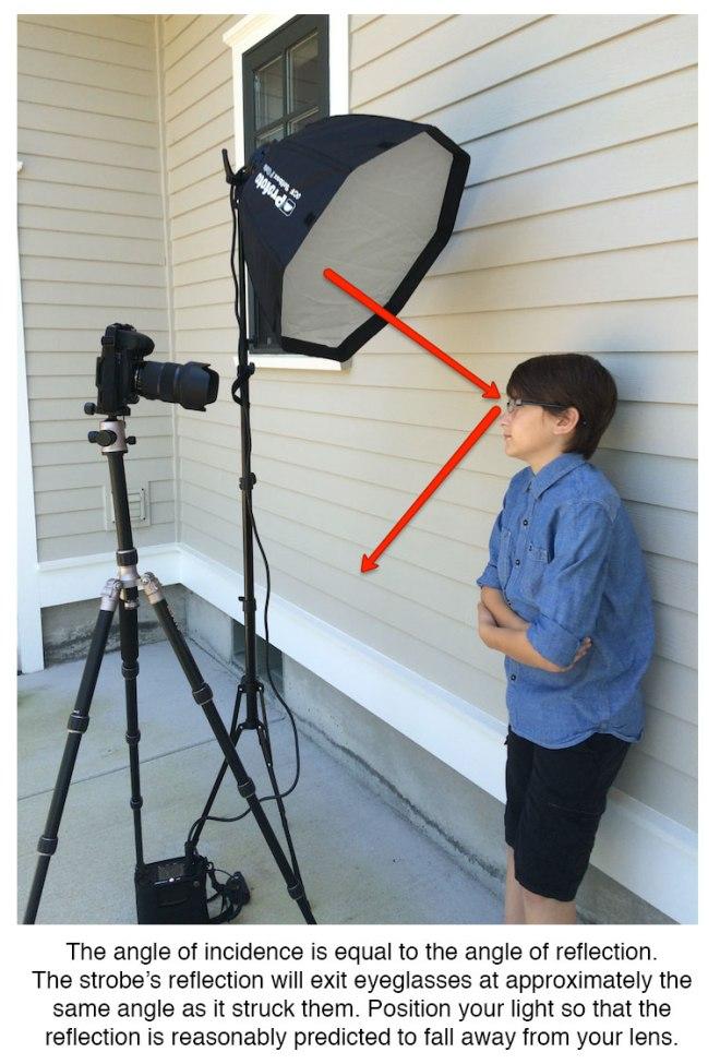 Angle-Incidence-SmugMug-Glare-Photography-Alexandria-Huff