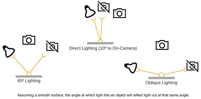 Angle-Reflection-Lighting-SmugMug-Alexandria-Huff
